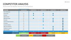 Competitor Analysis Powerpoint Template  Business Planning