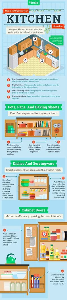 Brilliant #Infographic on #Organising your #Kitchen