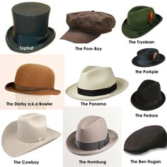 mens-hat-chart.jpg (1024×1024) FYI-- a fedora has a much wider brim. People call the pictured hat a fedora, but they are incorrect.