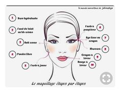 """How to make up in """""""" 10 STEPS """""""" – M'Beauty … My Avon Boutique ! Eyeliner Tutorial, Makeup Tutorial Foundation, Makeup Foundation, Contouring Tutorial, Make Up Tutorials, Contour Makeup, Skin Makeup, Makeup Blog, Makeup Tips"""
