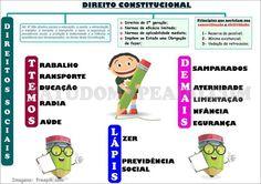 direitos-sociais Mental Map, Family Guy, School, Leis, Facebook, Dyslexia, Historia, Military, Drawings