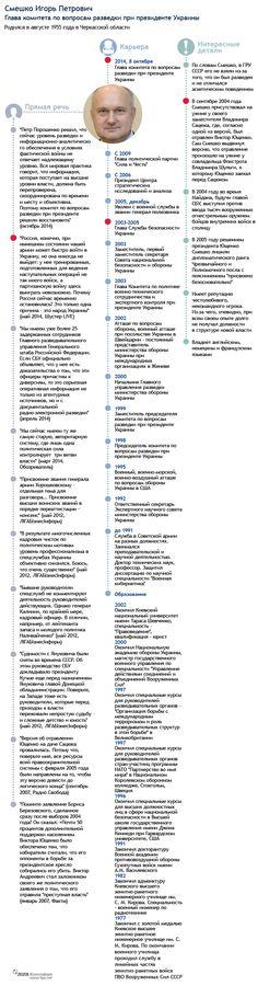 Инфографика: Главный комитетчик. Досье на Игоря Смешко  Infographic: Head of the Ukraine President's Intelligence Issues Committee  Igor Smeshko