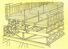 , Expo 1900 - Trottoir mobile - Schéma technique