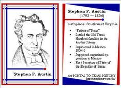 This website has Texas History trading cards that can help students learn about the different founding fathers and historical figures. I think youth are so into trading cards that it could be a cool idea to either print some or have them make their own based on what they are learning.