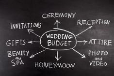 on a blackboard wedding budget is circled pointing to costs such as honeymoon reception ceremony etc - June 22 2019 at Wedding Planning On A Budget, Plan Your Wedding, Budget Wedding, Wedding Tips, Wedding Events, Diy Wedding, Wedding Reception, Wedding Blog, Dream Wedding