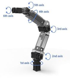 ■ Description Multi-purpose, low-cost manipulator 6 DOF (built with Dynamixel . Robotics Projects, Engineering Projects, Cnc Projects, Arduino Projects, Electronics Projects, Mechanical Arm, Mechanical Design, Mechanical Engineering, Industrial Robotic Arm