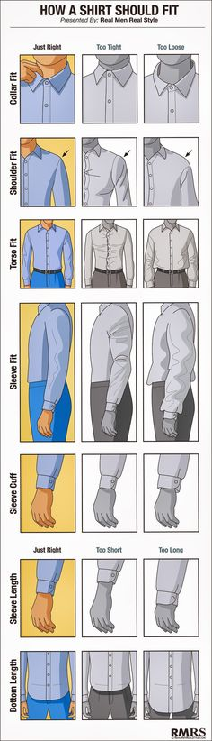 How-A-Shirt-Should-Fit-Infographic-RMRS-8001+%281%29.jpg 800×2,787 pixels
