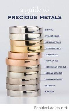 Guide to precious metals