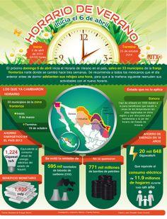Horario de Verano 2014 El próximo domingo 6 de abril inicia el Horario de Verano en el país, salvo en 33 municipios de la franja fronteriza norte donde ya se hizo el cambio. #Infografia