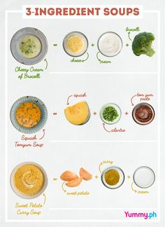 A guide to 3-ingredient soup recipes you can try in a cinch!