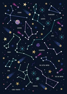 New wall paper galaxy constellations astronomy ideas Cute Wallpapers, Wallpaper Backgrounds, Wallpaper Space, Mobile Wallpaper, Galaxy Wallpaper, Planets Wallpaper, Star Wallpaper, Phone Backgrounds, Iphone Wallpapers
