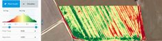Collecting Valuable Data with Drones to improve crop yields and returns is the next step in precision Agriculture. Increasing production without expanding.