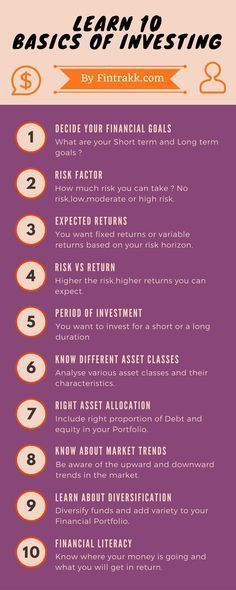 finance investing Investing Infographic,how to invest,Investing basics,Investing tips infographic Financial Literacy, Financial Goals, Financial Planning, Financial Quotes, Investing In Stocks, Investing Money, Saving Money, Stock Investing, Trade Finance
