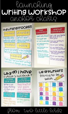 Anchor charts to launch writing workshop. Help students with the writing process, writer's notebooks, conferencing and goal setting. Teaching Writing, Writing Activities, Kindergarten Writing, Writing Ideas, Teaching Resources, Teaching Ideas, Class Incentives, Notebook Organization, Classroom Organization