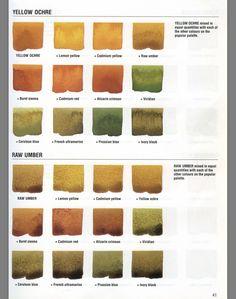 Watercolor Pallet, Watercolor Mixing, Watercolor Tips, Watercolour Tutorials, Watercolor Landscape, Abstract Painting Techniques, Watercolor Paintings For Beginners, Watercolor Techniques, Painting Tips