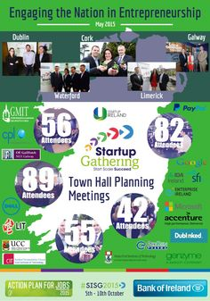 Startup Gathering 2015 National Series of Town Halls across Ireland Town Hall Meeting, Start Ups, Dublin, Ireland, Infographic, Journey, How To Plan, Infographics, The Journey