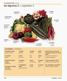 "Vocabulaire: ""[La nourriture:] Les légumes (2)"" - Vocabulary: ""[Food:] Vegetables (2)"". French-English Visual Dictionary"