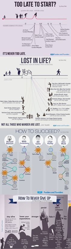 Feel like it's too late for you? This infographic shows you how successful people did it and why you should never give up! Don't Give Up, Never Give Up, Self Development, Personal Development, Life Skills, Life Lessons, Lost In Life, Mental Training, Robert Kiyosaki