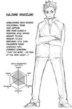 Ha-i-kyuu!! - tsukishimacest: Haikyuu!! Volume 5 → Character...