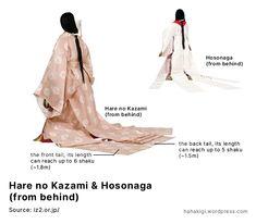 Heian Era, Heian Period, Japan Outfit, Japanese Landscape, Hare, Folk, Bedroom Decor, Culture, History