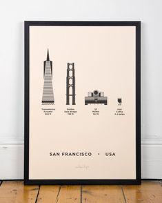 San Francisco Screen Print Poster