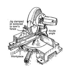 Acute angles on the chop saw Woodworking Garage, Woodworking Guide, Custom Woodworking, Woodworking Projects Plans, Woodworking Machinery, Fine Woodworking, New Yankee, Chop Saw, Finish Carpentry