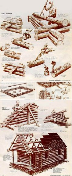 Man skills: How to build a log cabin - Everything You Need To Know About Survival Skills Log Cabin Plans, How To Build A Log Cabin, Small Log Cabin, Building A Cabin, Log Cabin Homes, Log Cabins, Small Log Homes, Building Homes, Wood Projects