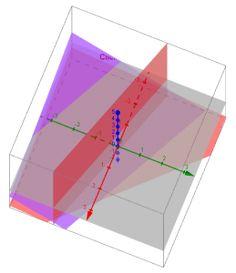 Linear Algebra - GeoGebraBook