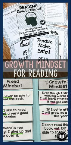 Growth Mindset Poste