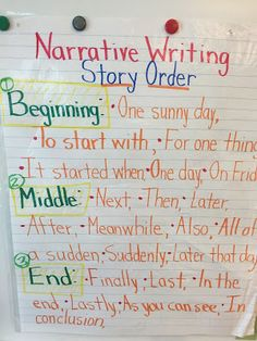 This anchor chart for first & second graders features transition words for narrative writing story order. Students should use transition words in their writing to have a clear beginning, middle, and end to their writing. {1st, 2nd grade, writer's workshop, balanced literacy}