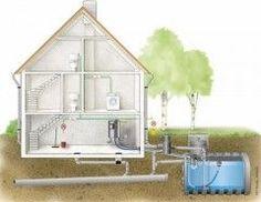 Reciclar agua de lluvia para uso doméstico. Buenisimoooooo