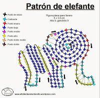 Ideas de Crochet: Elefante llavero