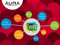 Aura is one of the Best Corporate Event Management Companies in Chennai which organizes events such that the plus points of the business are highlighted. The good reputation of your company is definite to boost sales.