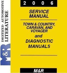2006 Town Country Chrysler Service Manual Diagnostic Manuals - Down. Procedural Writing, Electrical Wiring Diagram, Chrysler Cars, Grand Caravan, Heating And Air Conditioning, Previous Year, Town And Country, Audio, Heating Systems