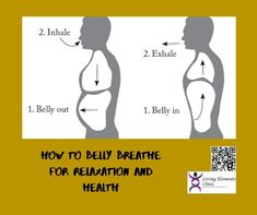 Our bodies & organs can generate anxiety - so why not learn how to prevent this and re-learn how to breathe?