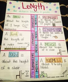 Length {Anchor Chart} | Fab 5th Fun