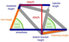The Importance of Stack & Reach in Geometry Calculations Wooden Bicycle, Wood Bike, Bicycle Art, Bicycle Design, Bike Shed, Commuter Bike, Bicycle Maintenance, Electric Bicycle, Bike Frame
