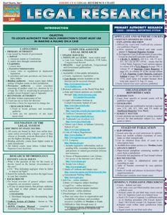 Legal Research (Quickstudy: Law) by Inc. BarCharts http://www.amazon.com/dp/1423205367/ref=cm_sw_r_pi_dp_l6FStb05BZZ2GV33 $4.46
