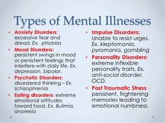 You can sort mental health issues into groups to understand them better. List Of Mental Illnesses, List Of Mental Disorders, Social Disorders, Psychology Disorders, Health Psychology, Types Of Mental Health, Mental Health Nursing, Mental Health Counseling, Mental And Emotional Health