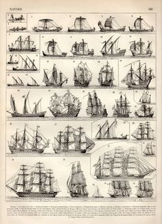 Old Ships, Antique Print, 1897 Vintage Lithograph, Sailboat Poster, Boats Print, Sailing Vessels, Historical Ship Types, Caravel, Frigate