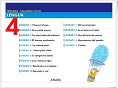 Recursos Didácticos Interactivos Anaya. Lengua Española de 4º de Primaria (Deja huella) Anaya, Spanish Language, Teaching Resources, Footprint, Ser Feliz, Science, Learning