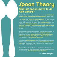 Spoon theory - Same for Autoimmune Arthritis, Lupus, Fibro, etc. How many Spoons will it take to get through TODAY! Fatigue Causes, Chronic Fatigue Syndrome, Chronic Illness, Chronic Pain, Chronic Migraines, Autoimmune Arthritis, Psoriatic Arthritis, Rheumatoid Arthritis Quotes, Fibromyalgia Quotes