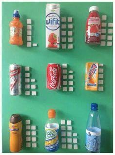 Als je het dan toch over suikers en gezonde voeding moet hebben :-) Voor PAV kan je hen dit aantal klontjes zelf laten berekenen (functionele rekenvaardigheid) niet zo maar iets voor waar aannemen, werken met echt materiaal en al rekenend en onderzoekend aan de slag