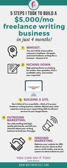 26 Things You Can Do Today To Improve Your Resume Pinterest - resume building services
