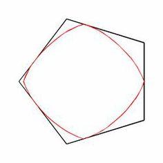Rotor du pentagone