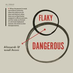 (Visualizing The Art of War) Flaky and Dangerous ... sounds like one of my pie crusts.