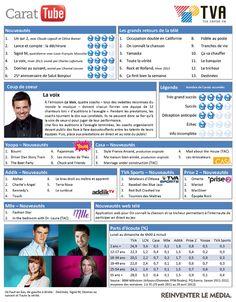 La nouvelle programmation télé 2012-2013 de Quebecor Media Signs, 2013, Programming, Program Management, Baby Born, Novelty Signs, Sign, Dishes