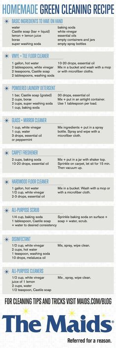 """DIY Green Recipes for Making Your Own All-Natural Cleaning Supplies, Green cleaning recipes Dreary hardwood floors, sticky vinyl, """"unknown substance"""" in the kitchen? Use our DIY cleaning recipe survival guide for some green cleaning. Green Cleaning Recipes, Homemade Cleaning Products, House Cleaning Tips, Natural Cleaning Products, Spring Cleaning, Cleaning Hacks, Diy Hacks, Natural Cleaning Recipes, Natural Cleaning Solutions"""