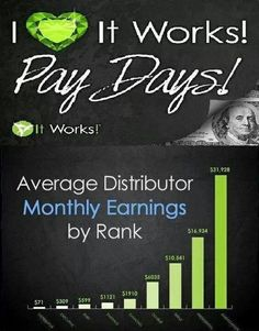Monthly earnings