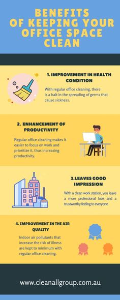 Check out why having a clean office is important to your company. For any query related to cleaning, you may contact CleanAll Group best office cleaning company in Sydney. Office Cleaning Services, Prioritize, To Focus, Sydney, Benefit, Conditioner, Group, Health, Salud